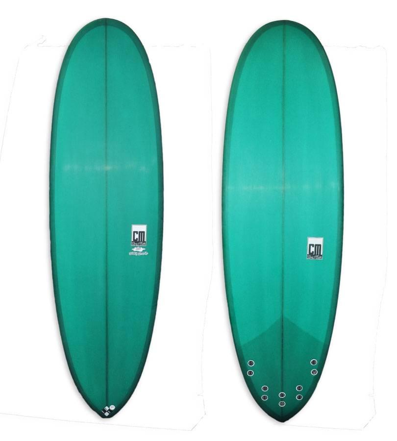 Desk-surfing