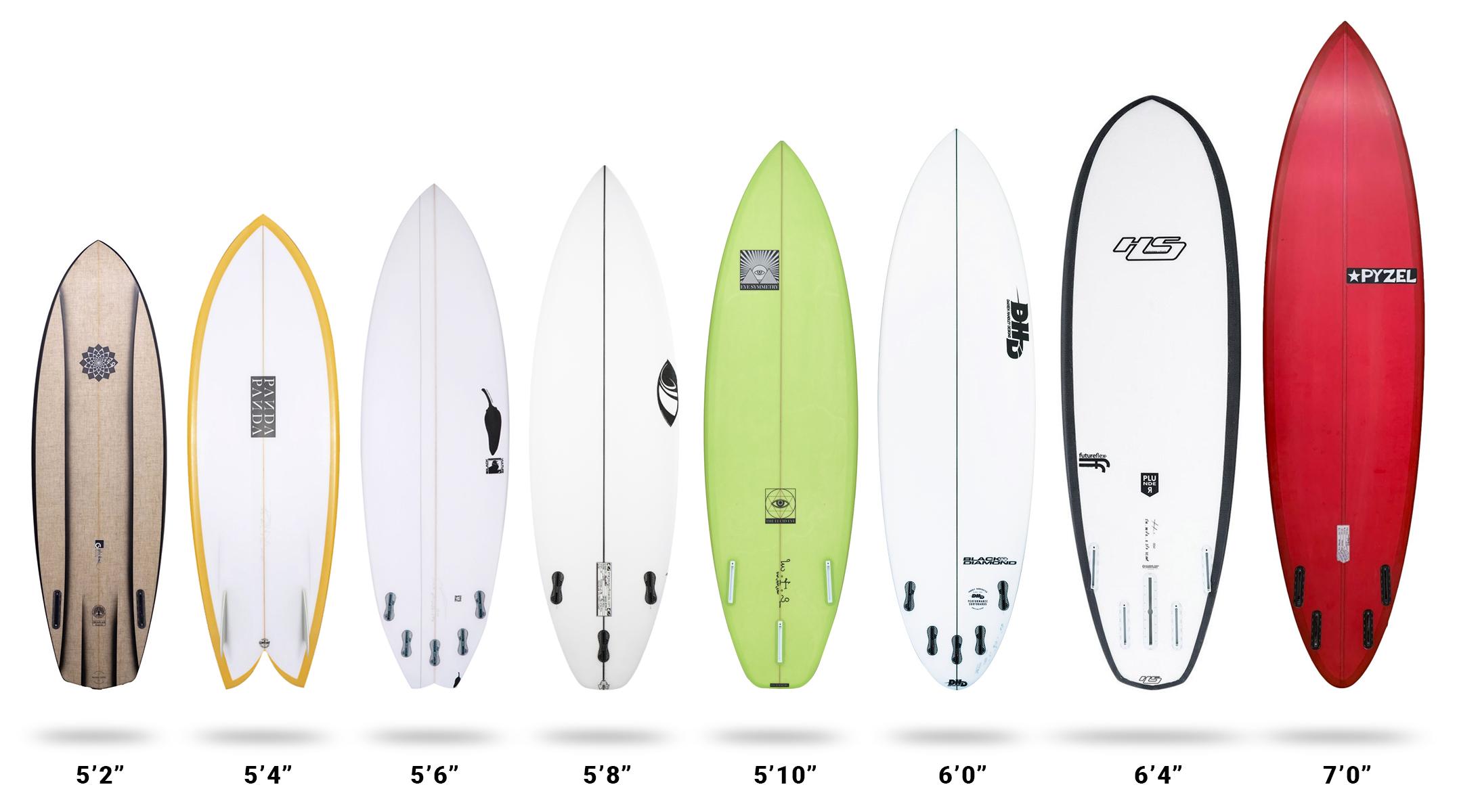Surfboard Comparison
