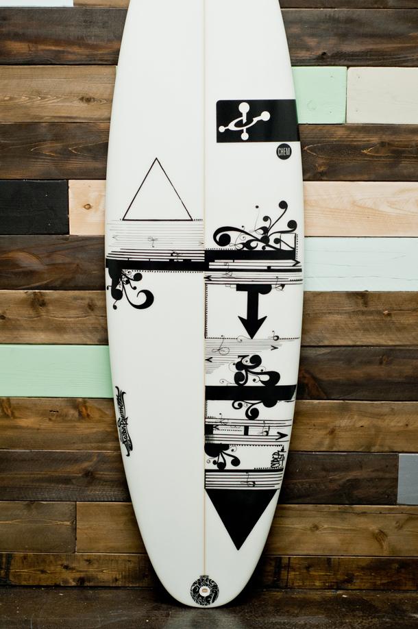 974704793e6c Blog - Coper Collective Combo for Malibus Surf Shop, MD. | Chemistry ...